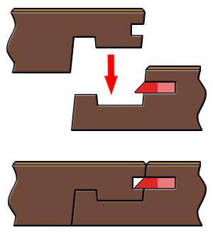 Замок ламината 5G