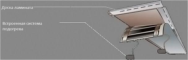Схема ламината со встроенной системой подогрева