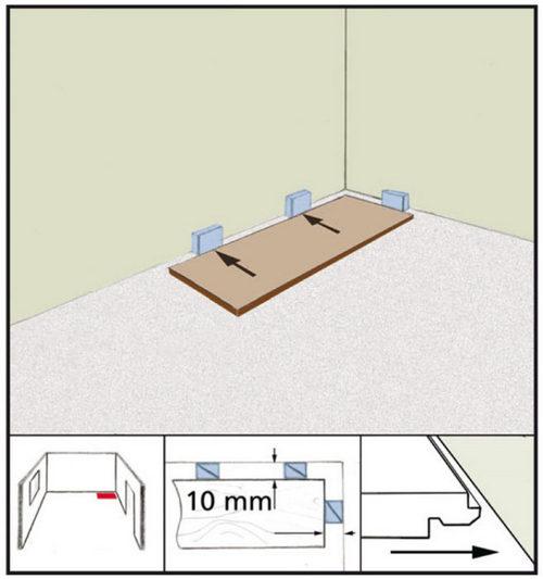 Зазор между ламинатом и стенами