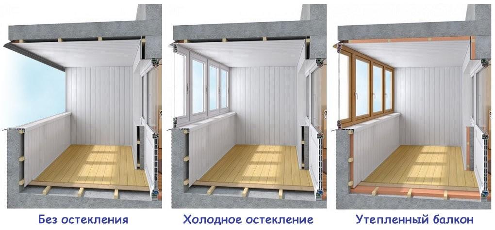 Типы балконов: открытый, застекленный, утепленный