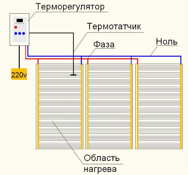 Схема подключения пленочного ИК пола